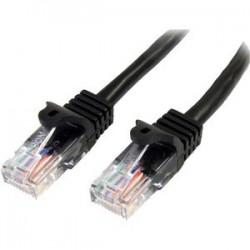 Cable de Red 0,5m Negro Cat5e Ethernet