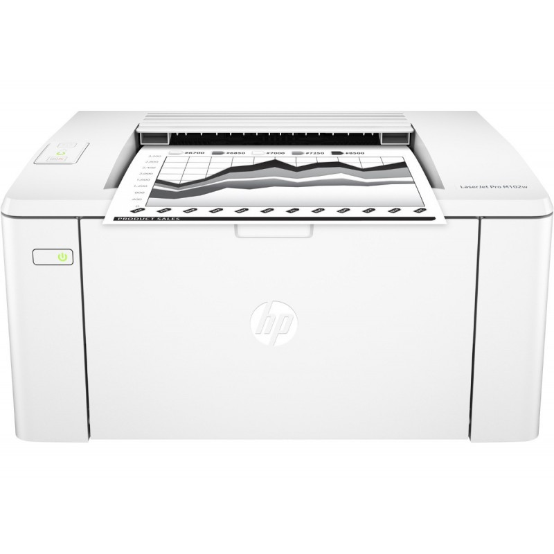 HP LaserJet Impresora M102w BN 23ppm-VOLUMEN RECOMENDADO MENSUAL DE 1 50 A 1.600 PAGINAS Suministr